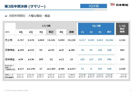 yusen (4)