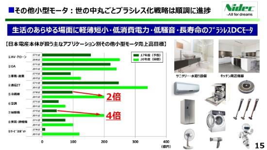 日本電産15