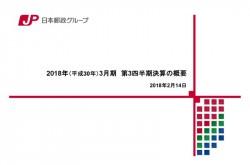 日本郵政、グループ連結の四半期純利益は26.5%増 EC市場拡大で郵便・物流事業が業績を牽引