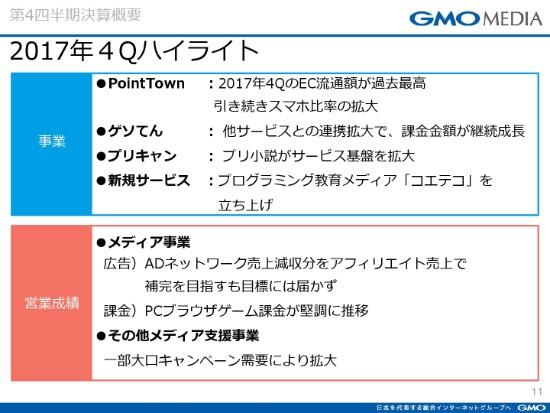 GMOmedia11