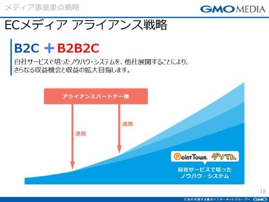 GMOmedia18