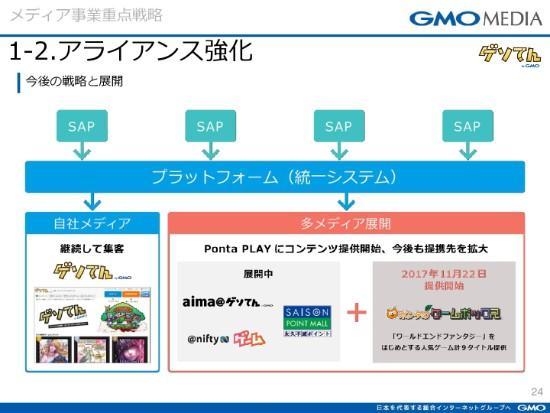 GMOmedia24