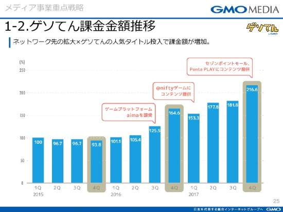 GMOmedia25