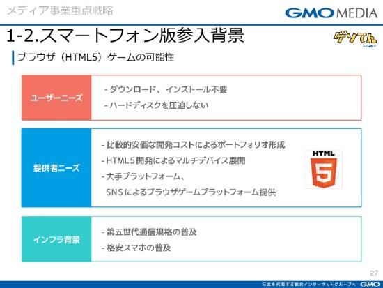 GMOmedia27