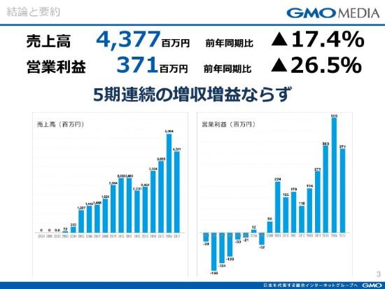 GMOmedia3