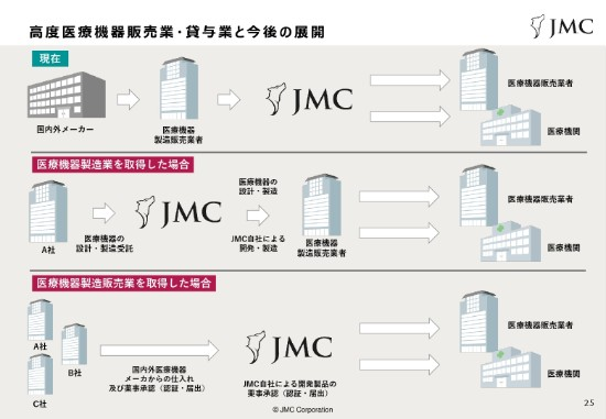 JMC25