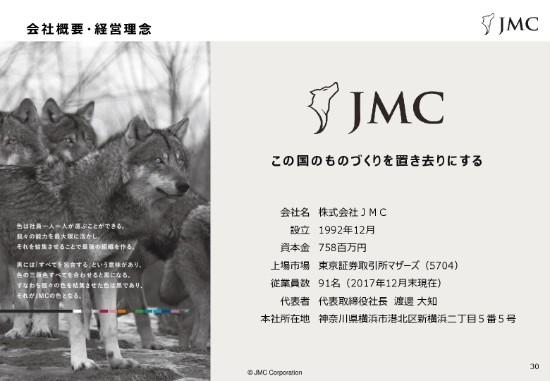 JMC30