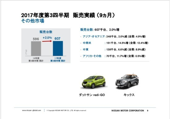 Nissan9