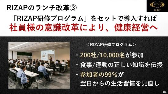 RIZAP126