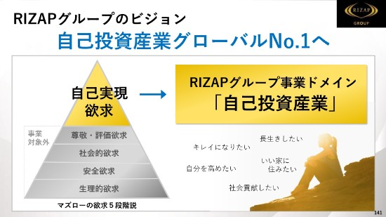RIZAP141