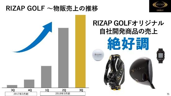 RIZAP71