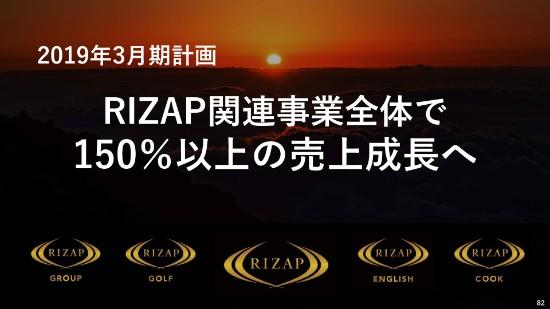 RIZAP82