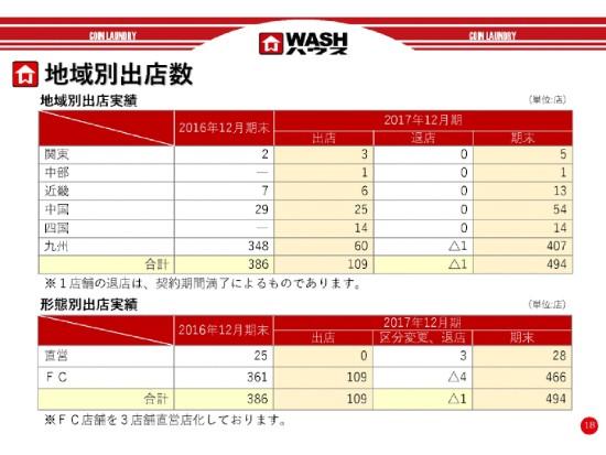 Wash-018