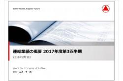 武田薬品、3Qで2017年度見通しを上方修正 EPSの見通しは201円、前回予想から3.5%増
