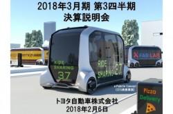 トヨタ、3Qで通期連結営業利益を2,000億円上方修正 原価改善などを織り込む