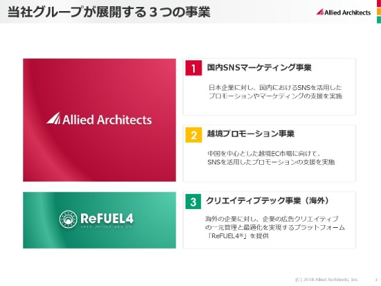 allied (3)