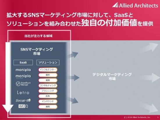 allied (5)