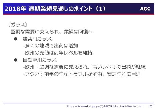 asahi_g29