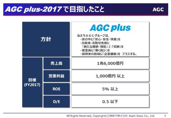 asahi_g2_4