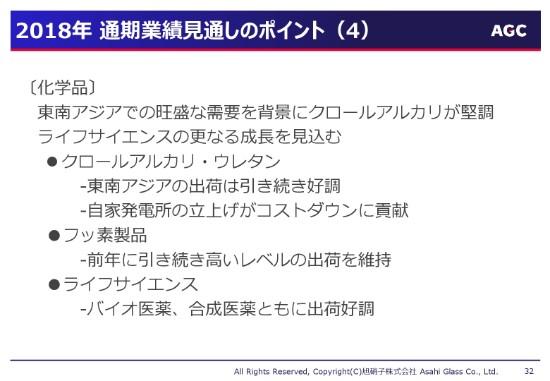 asahi_g32