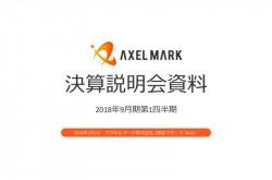 アクセルマーク、今期より新領域「and Experience事業」を展開 投資費用により純損益はマイナス