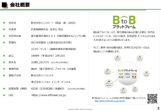 info (2)