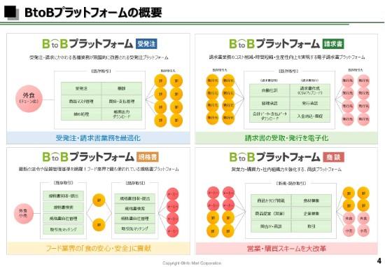 info (4)