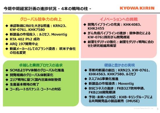 kyowa-005