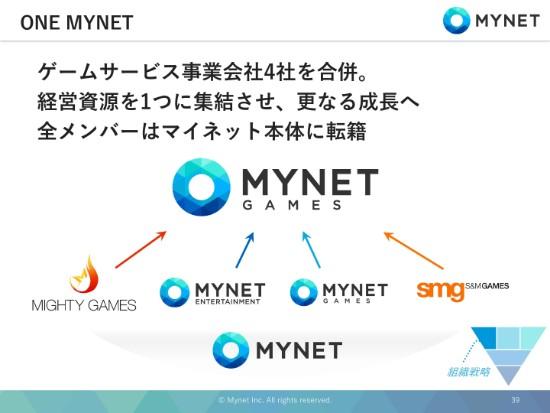 mynet-039