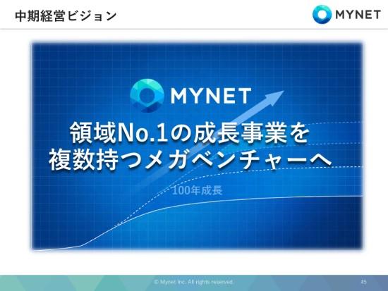 mynet-045