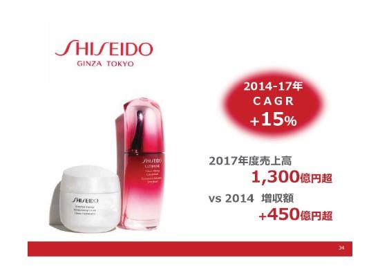 shiseido (34)