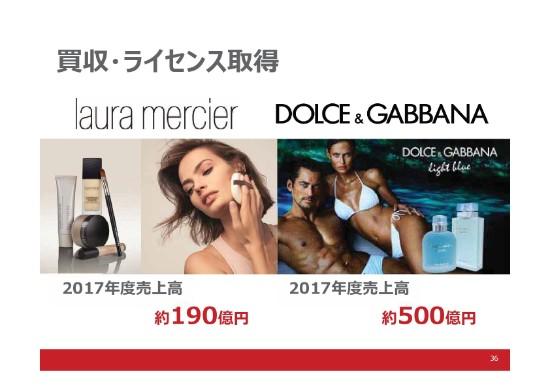 shiseido (36)