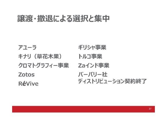 shiseido (37)