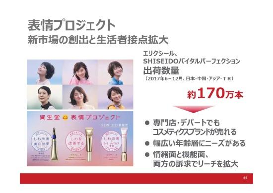 shiseido (44)