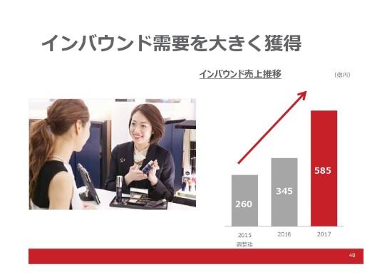 shiseido (48)