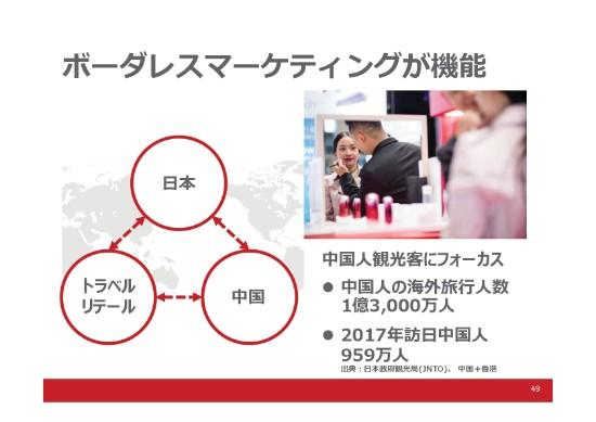 shiseido (49)