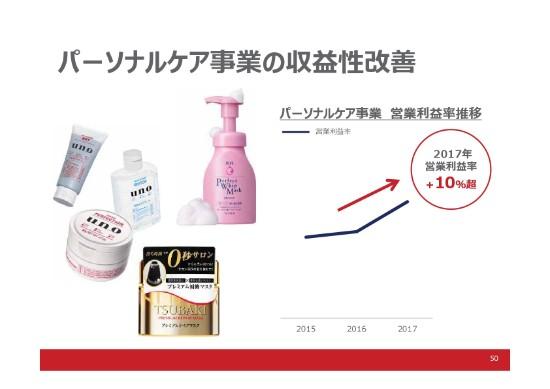 shiseido (50)
