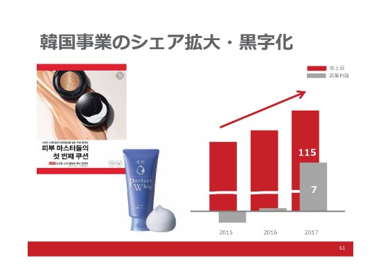 shiseido (61)