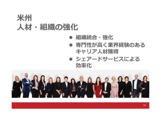 shiseido (62)