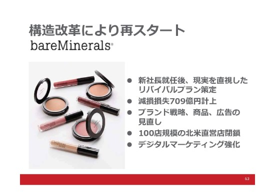 shiseido (63)