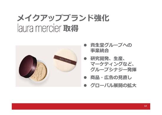 shiseido (64)