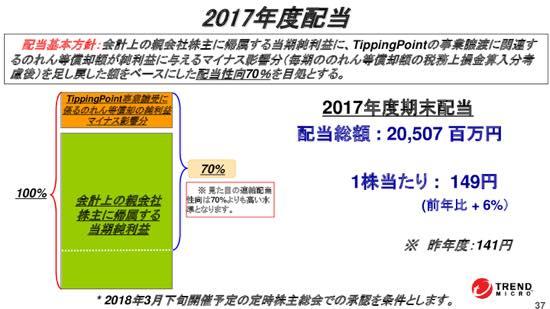 th_2017q4-negi-jp-037