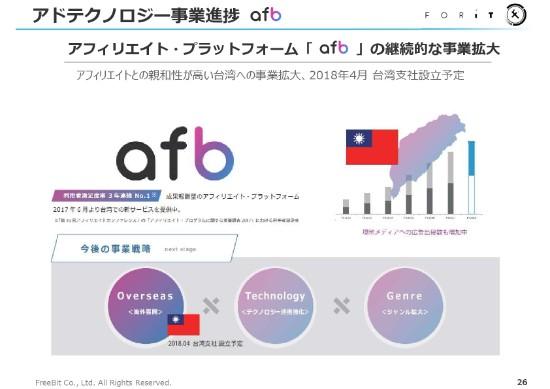 freebit3q-026