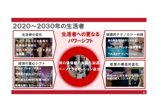 shiseido3y_2-008