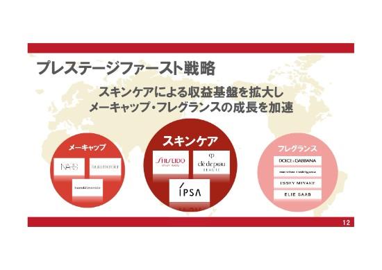 shiseido3y_2-012