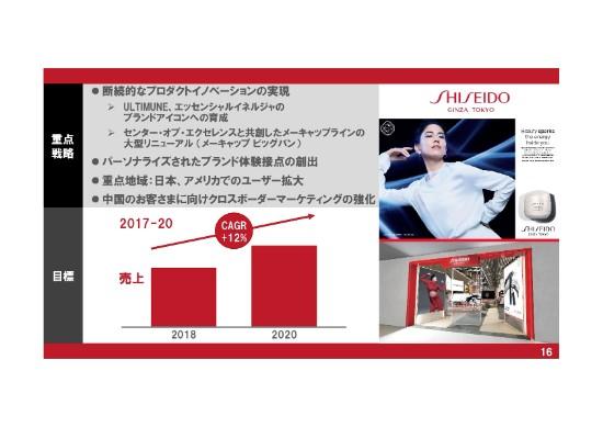 shiseido3y_2-016