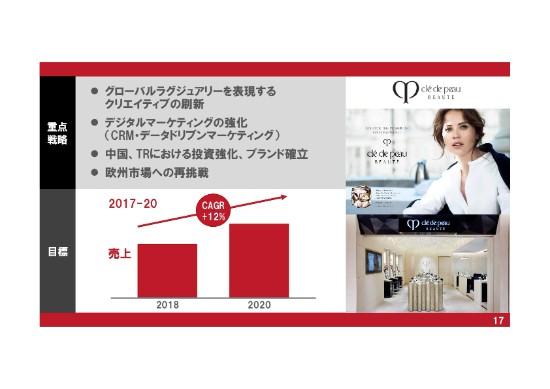 shiseido3y_2-017