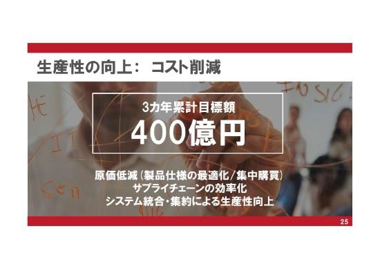 shiseido3y_2-025