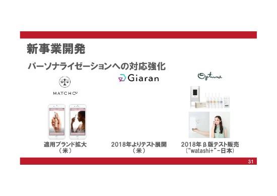 shiseido3y_2-031