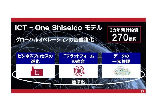 shiseido3y_2-033